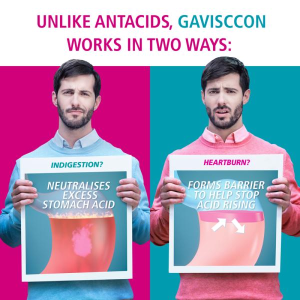 Gaviscon Dual Action Peppermint Flavour 16 Chewable Tablets